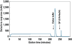 ProA_AF-rProtein-A-HC-650F-Fig8.png