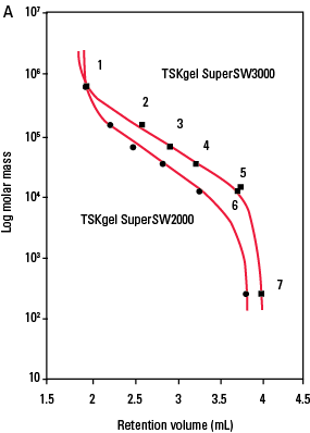 SuperSW_Cal-Curve1.png