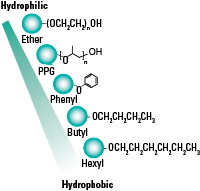 HIC_ligands.png